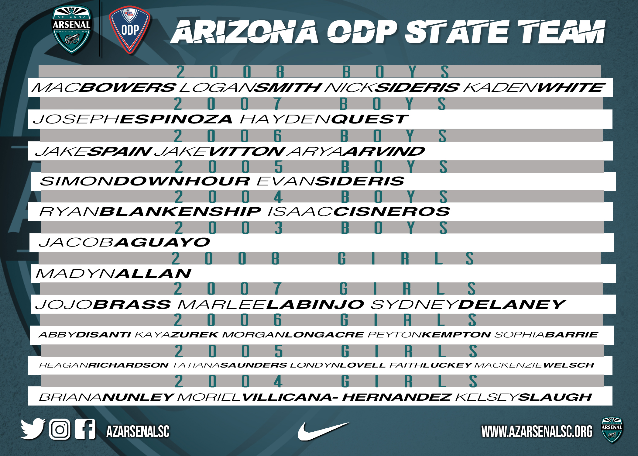 Arizona Arsenal Soccer Players make Arizona ODP State Teams